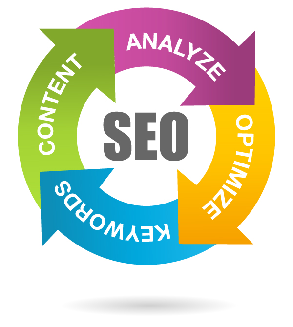 SEO Services – Internet Marketing | Top Quality Online Solutions